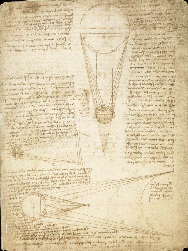Leonardo Scientific Notebook